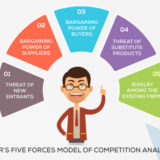 porter's five forces model, porter's five forces model example, porter's five forces model pdf, porter's five forces definition, porter's five forces template, porter's five forces ppt, porter's five forces starbucks, porter's five forces summary, michael porter 5 forces, porter's 5 forces, porter's 5 forces example, porter's 5 forces template, porter's 5 forces definition, porter's 5 forces scholar