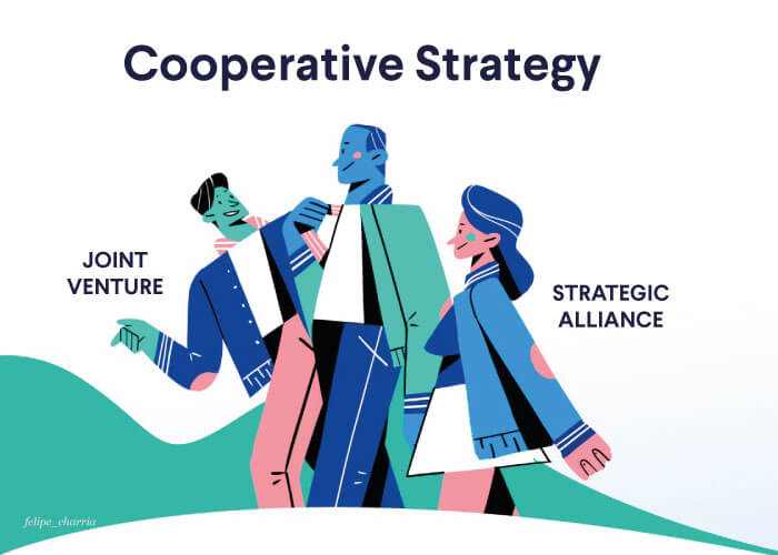 Cooperative Strategy, companies using cooperative strategy, cooperative strategies to innovate, cooperative strategy advantages and disadvantages, network cooperative strategy, cooperative strategy investopedia, cooperative strategies in international business, cooperative strategy game theory, strategic alliance